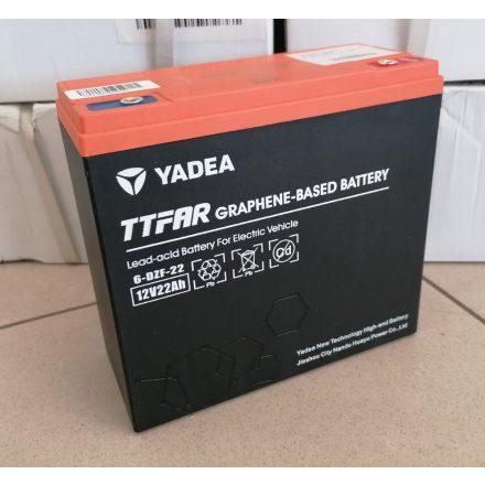 Grafén akkumulátor elektromos járművekhez 12V 22Ah
